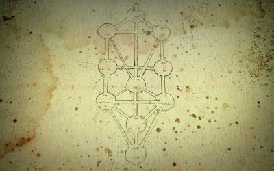 Kabbalah: las Joyas de la sabiduría de Metatrón