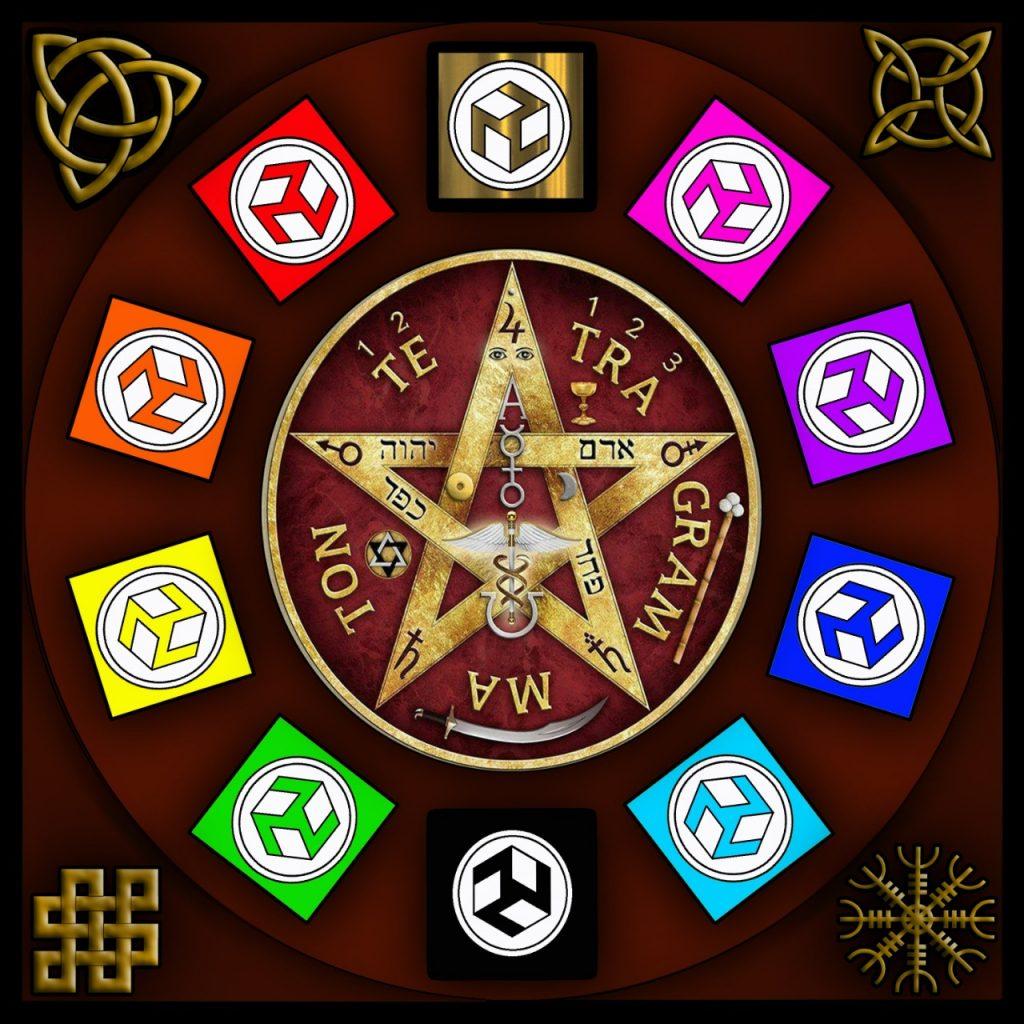 Tetragramaton y antakaranas