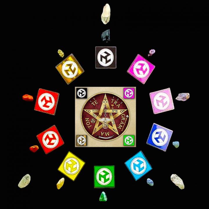 El Tetragramatón – El más poderoso amuleto de Protección